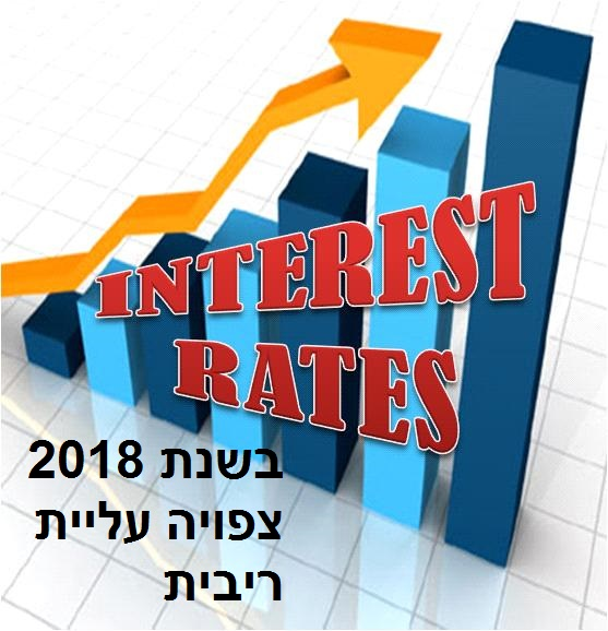 interest-rates 1