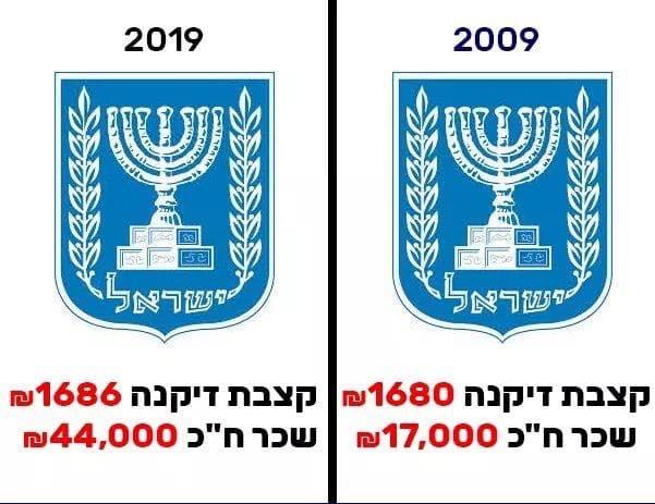 2009-2019.jpg